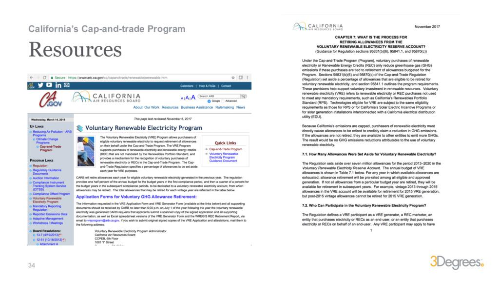34 Resources California's Cap-and-trade Program