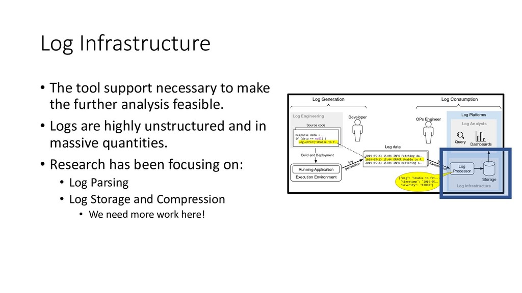 Log Infrastructure • The tool support necessary...