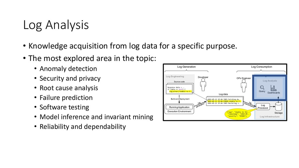 Log Analysis • Knowledge acquisition from log d...