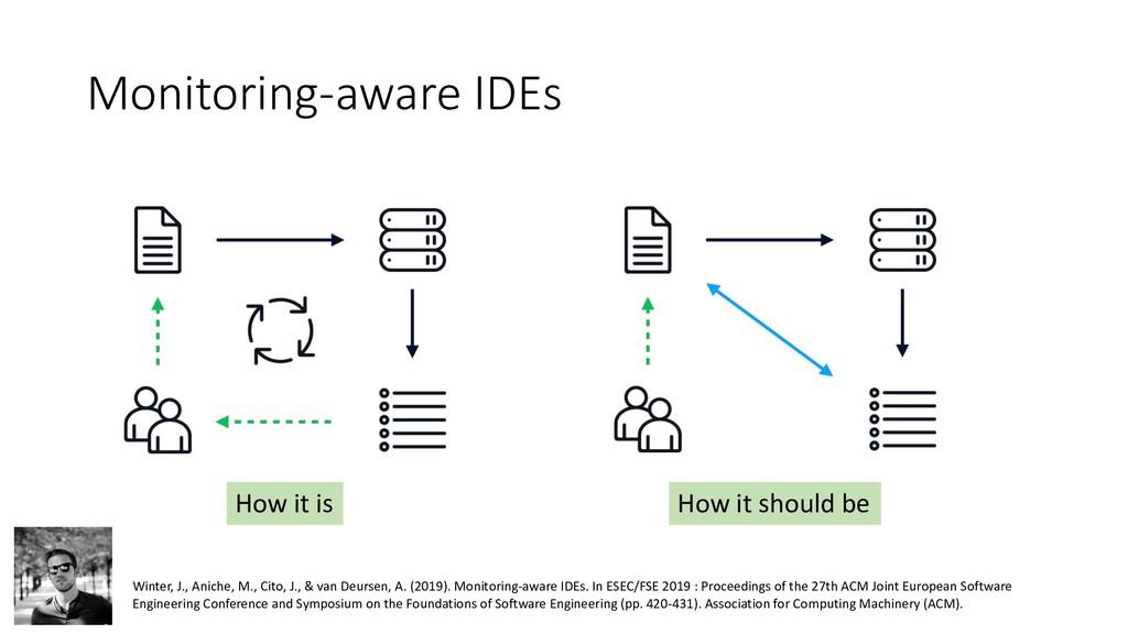 Monitoring-aware IDEs Winter, J., Aniche, M., C...