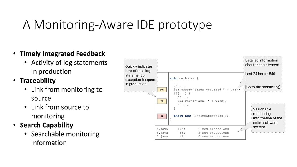 A Monitoring-Aware IDE prototype • Timely Integ...