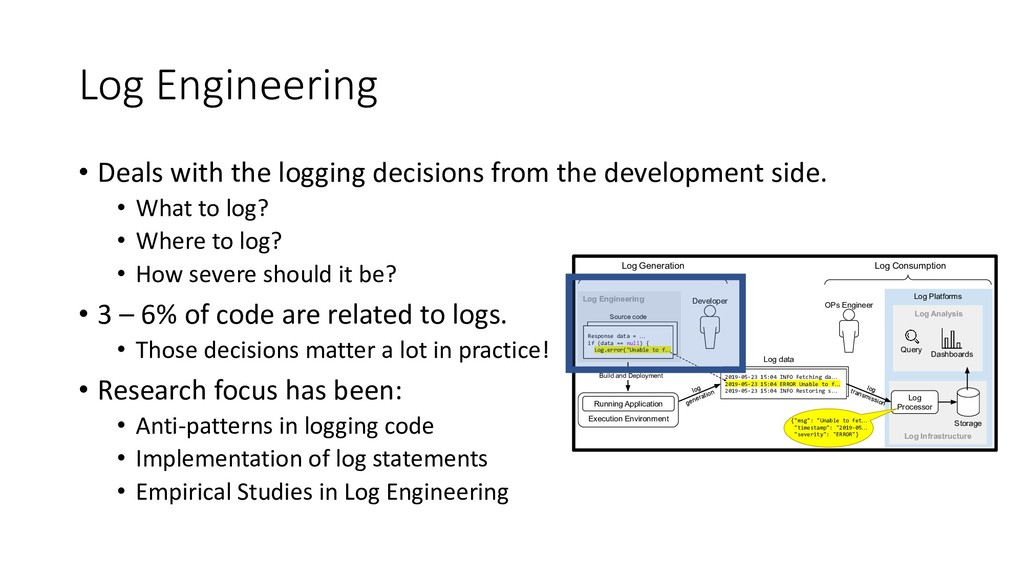 Log Engineering • Deals with the logging decisi...