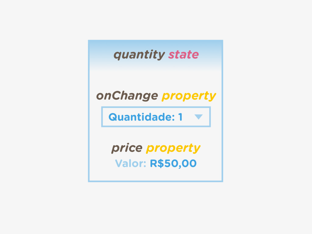 Valor: R$50,00 Quantidade: 1 onChange property ...