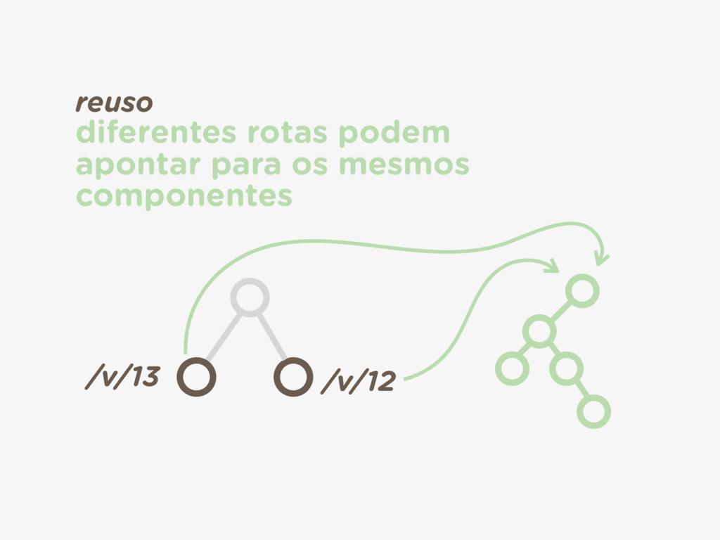 /v/12 /v/13 reuso diferentes rotas podem apont...
