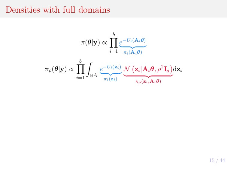 15 / 44 Densities with full domains π(θ|y) ∝ b ...