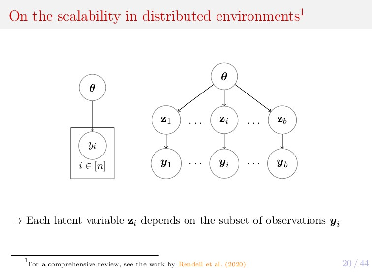 20 / 44 On the scalability in distributed envir...