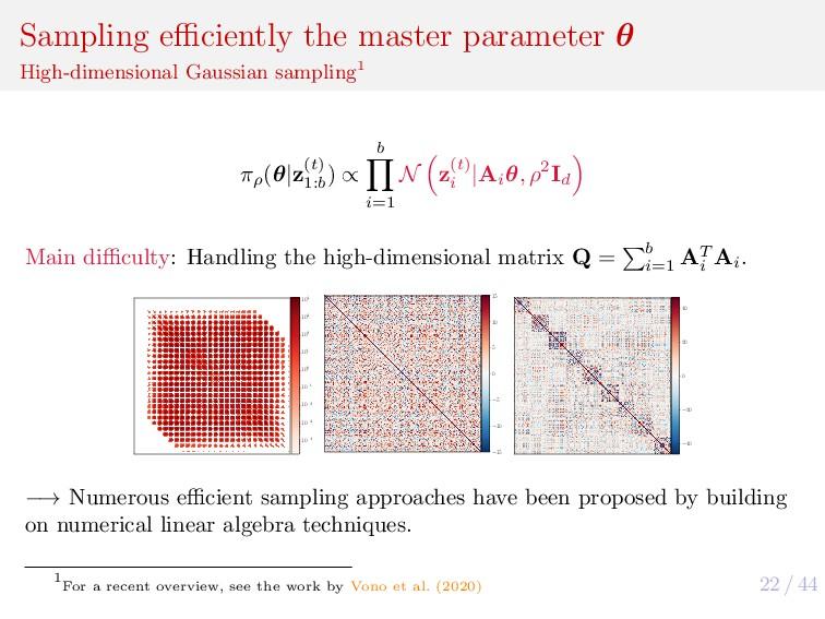 22 / 44 Sampling efficiently the master parameter...