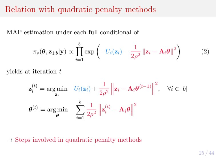 25 / 44 Relation with quadratic penalty methods...