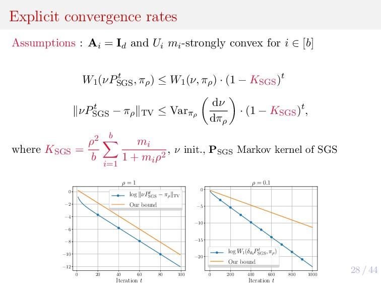 28 / 44 Explicit convergence rates Assumptions ...