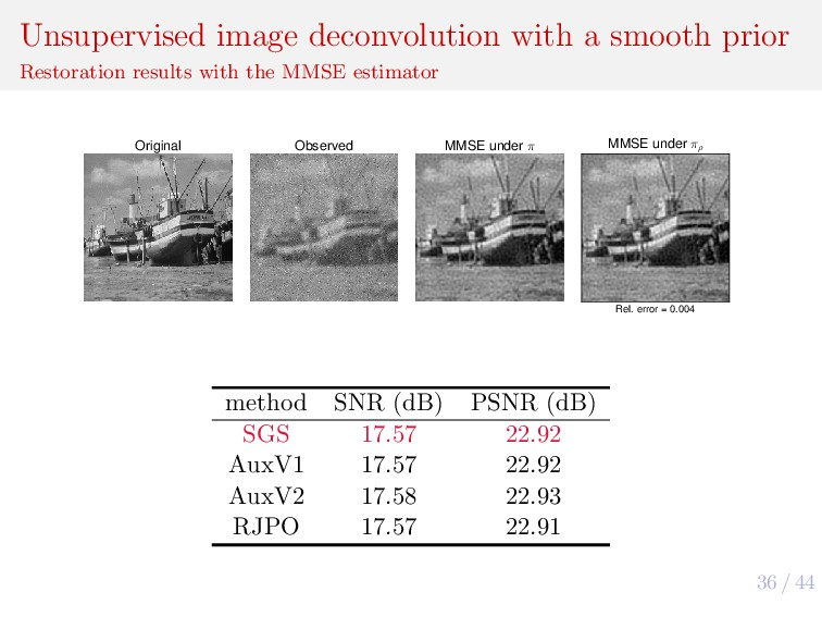 36 / 44 Unsupervised image deconvolution with a...