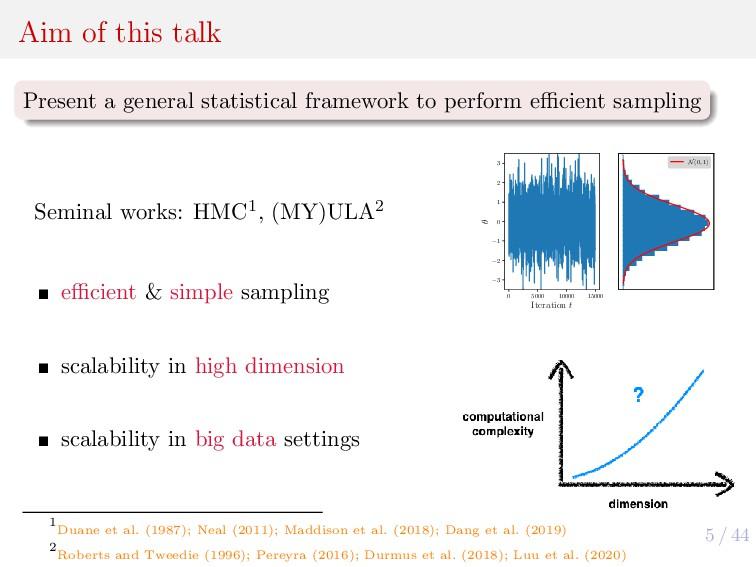 5 / 44 Aim of this talk Present a general stati...