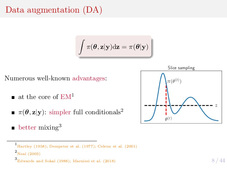 8 / 44 Data augmentation (DA) π(θ, z|y)dz = π(θ...