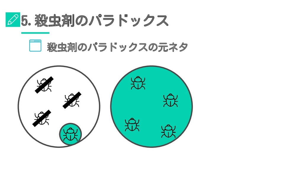 5.殺虫剤のパラドックス 殺虫剤のパラドックスの元ネタ