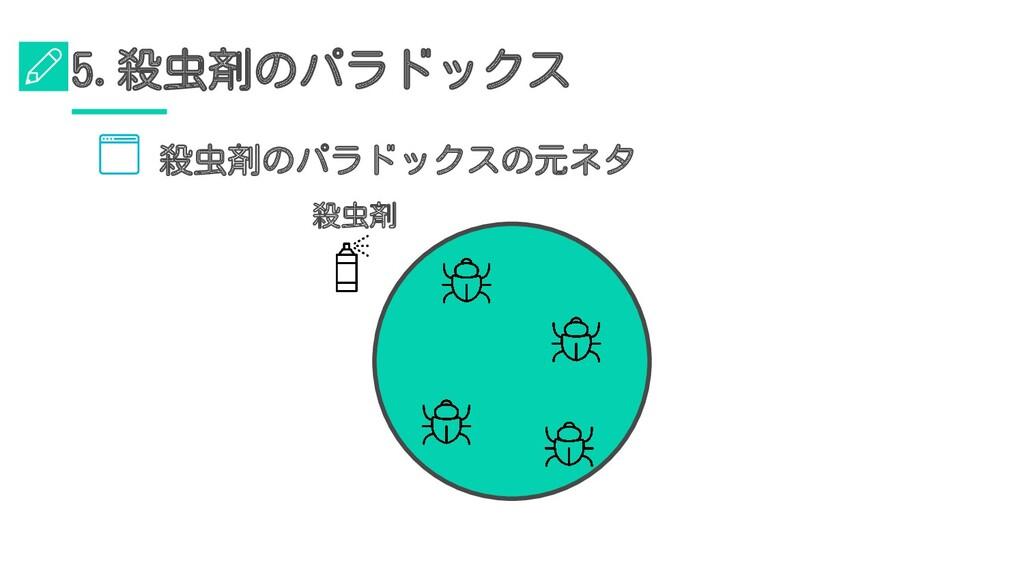 5.殺虫剤のパラドックス 殺虫剤 殺虫剤のパラドックスの元ネタ
