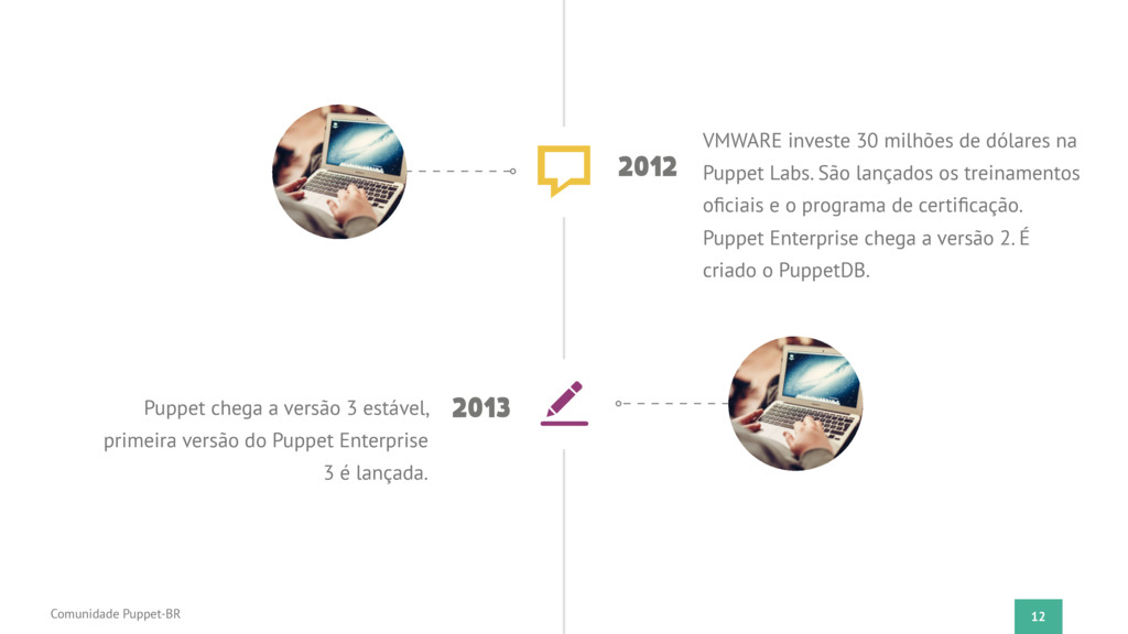 12 Comunidade Puppet-BR 2012 VMWARE investe 30 ...