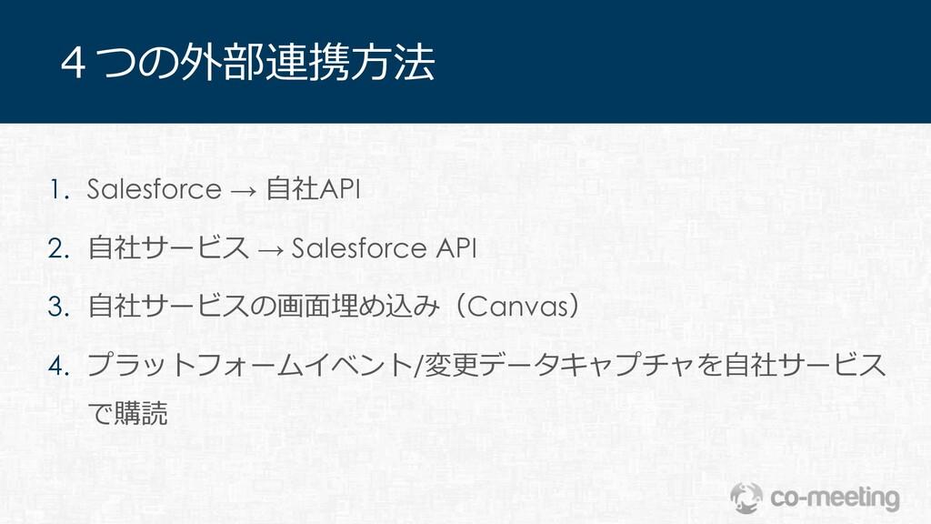 4つの外部連携⽅法 1. Salesforce → ⾃社API 2. ⾃社サービス → Sal...