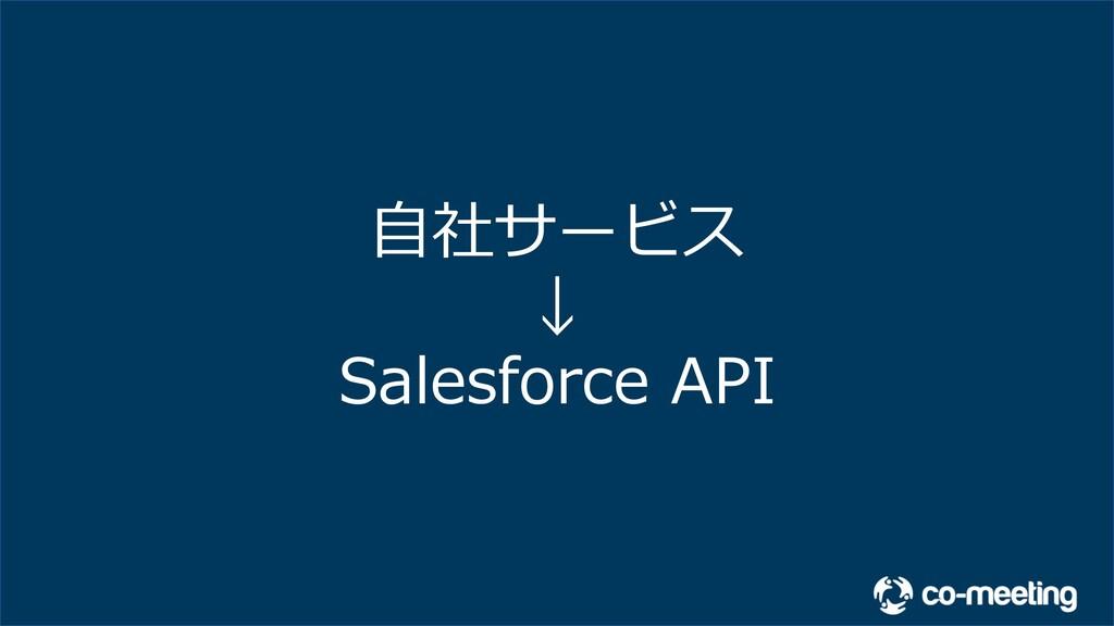⾃社サービス ↓ Salesforce API