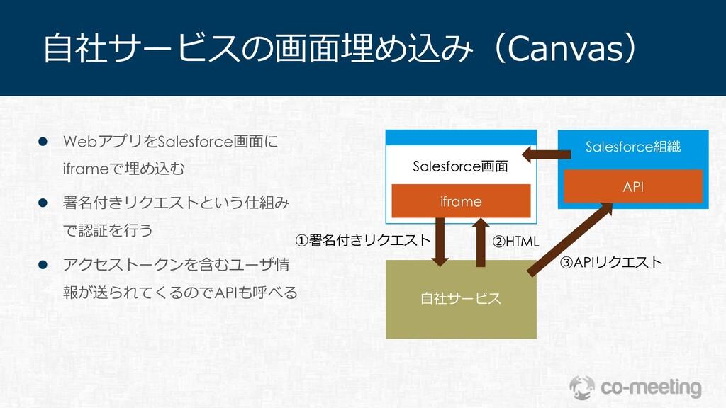 ⾃社サービスの画⾯埋め込み(Canvas) iframe Salesforce画⾯ ⾃社サービ...