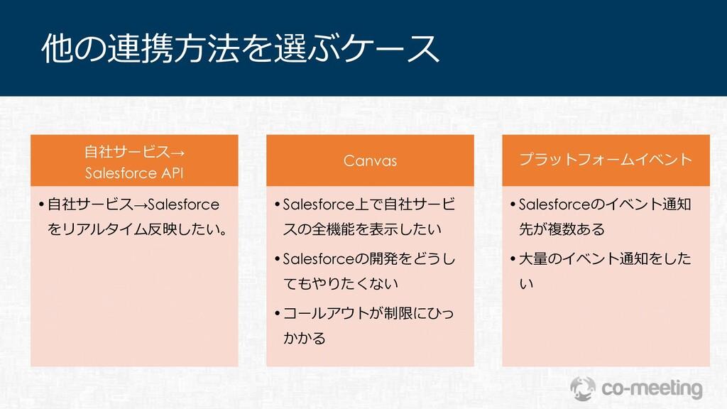 他の連携⽅法を選ぶケース ⾃社サービス→ Salesforce API •⾃社サービス→Sal...