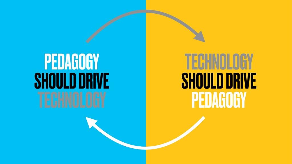 TECHNOLOGY SHOULD DRIVE PEDAGOGY PEDAGOGY SHOUL...