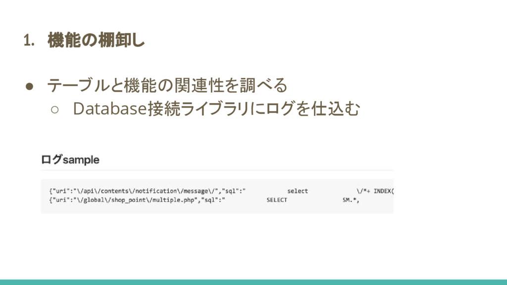 ● テーブルと機能の関連性を調べる ○ Database接続ライブラリにログを仕込む 1. 機...