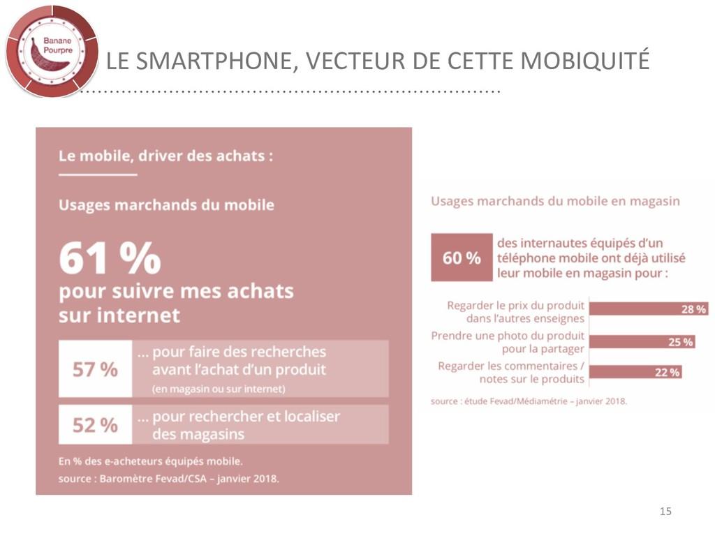 LE SMARTPHONE, VECTEUR DE CETTE MOBIQUITÉ 15