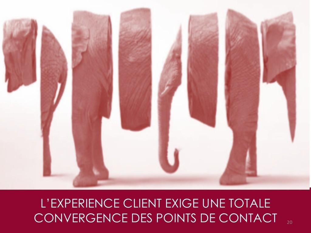L'EXPERIENCE CLIENT EXIGE UNE TOTALE CONVERGENC...