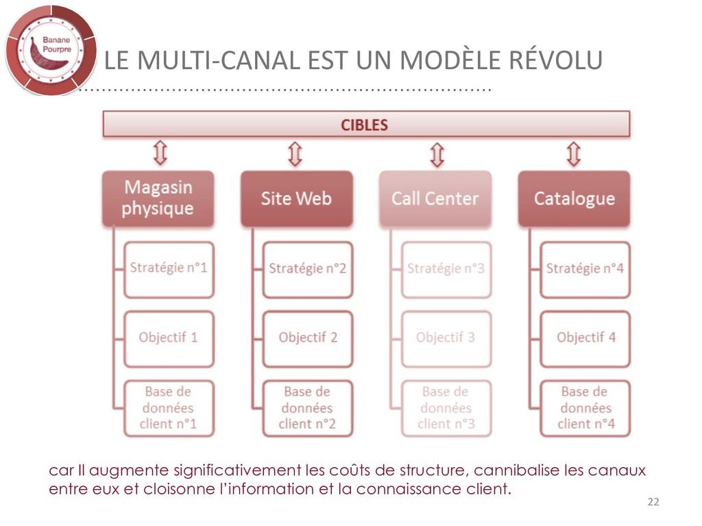 LE MULTI-CANAL EST UN MODÈLE RÉVOLU 22 car Il a...