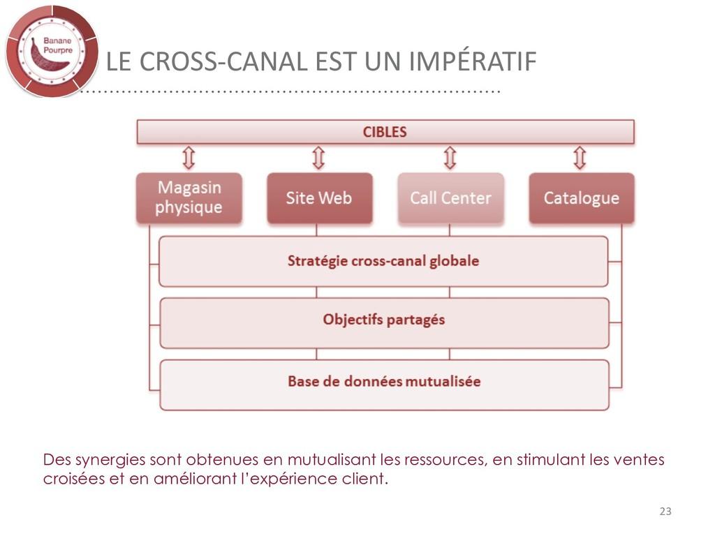 LE CROSS-CANAL EST UN IMPÉRATIF 23 Des synergie...