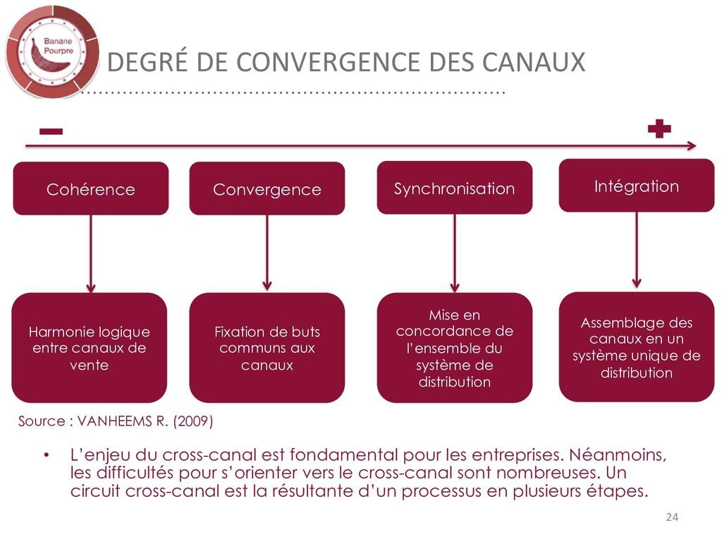 DEGRÉ DE CONVERGENCE DES CANAUX 24 Cohérence Co...