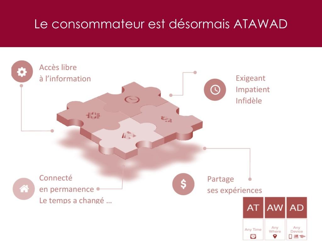 Le consommateur est désormais ATAWAD 7