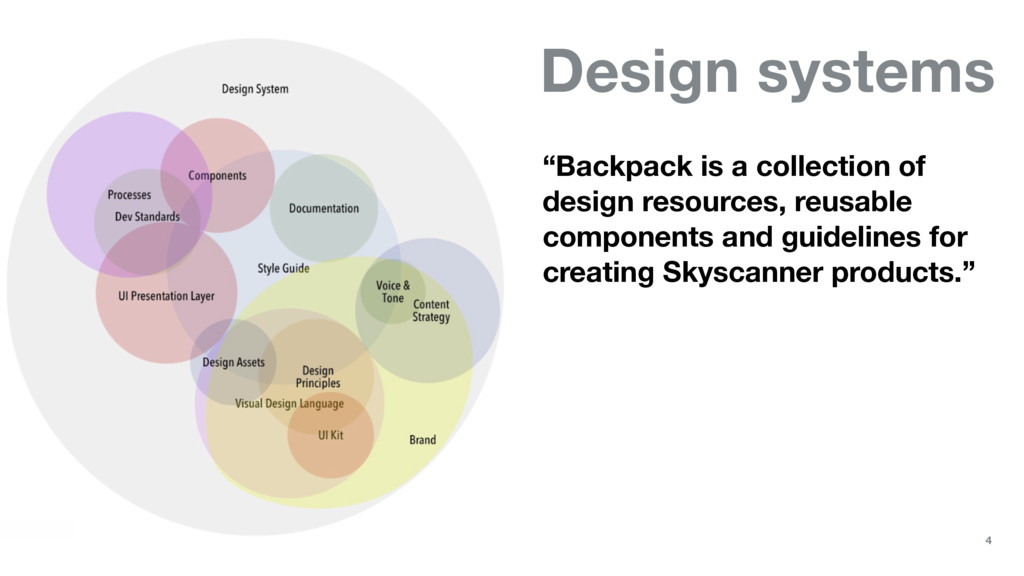 "Design systems ""Backpack is a collection of des..."