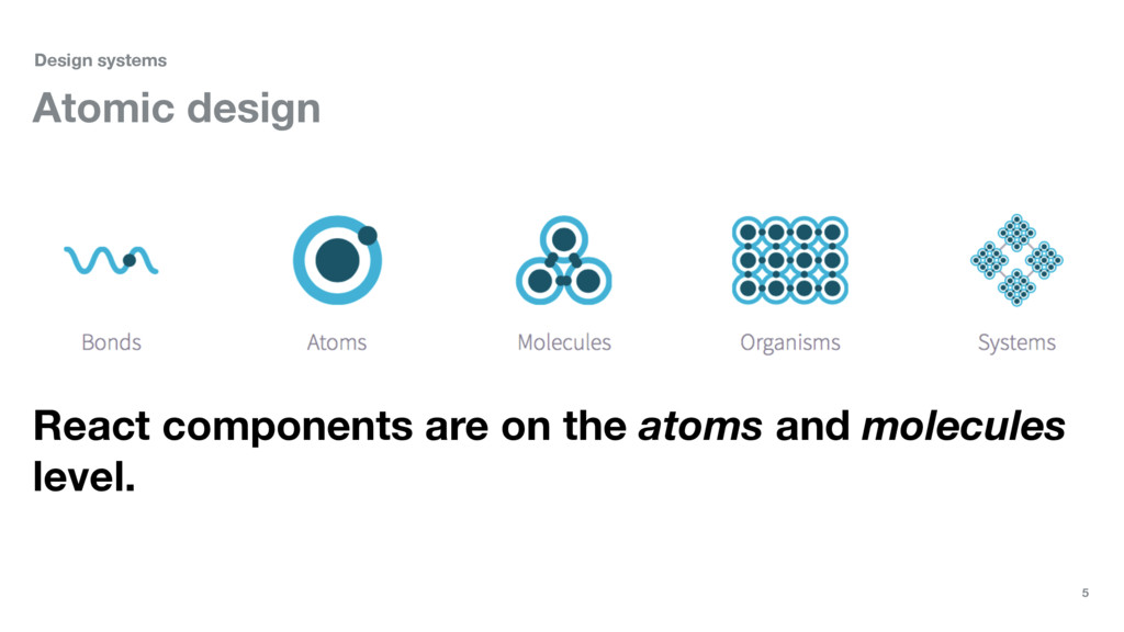 Design systems Atomic design React components a...