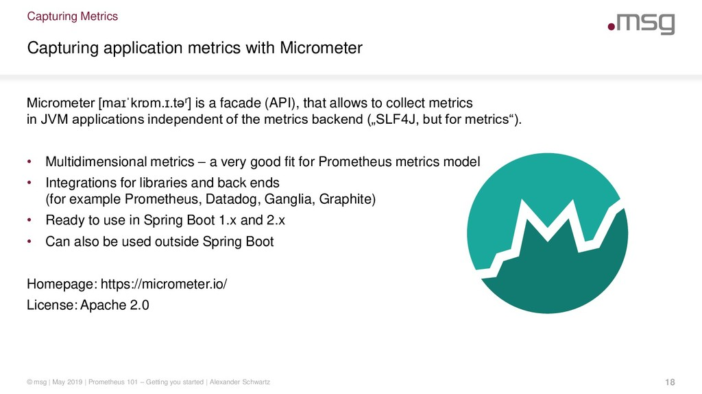 Capturing Metrics Capturing application metrics...
