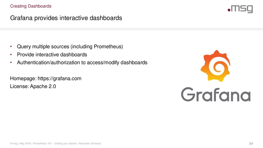 Creating Dashboards Grafana provides interactiv...