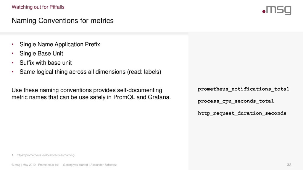 prometheus_notifications_total process_cpu_seco...