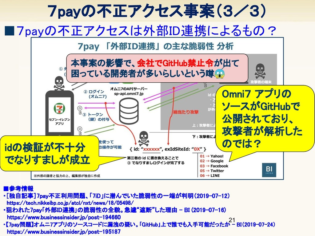 7payの不正アクセス事案(3/3) 21 ■参考情報 ・[独自記事]7pay不正利用問題...