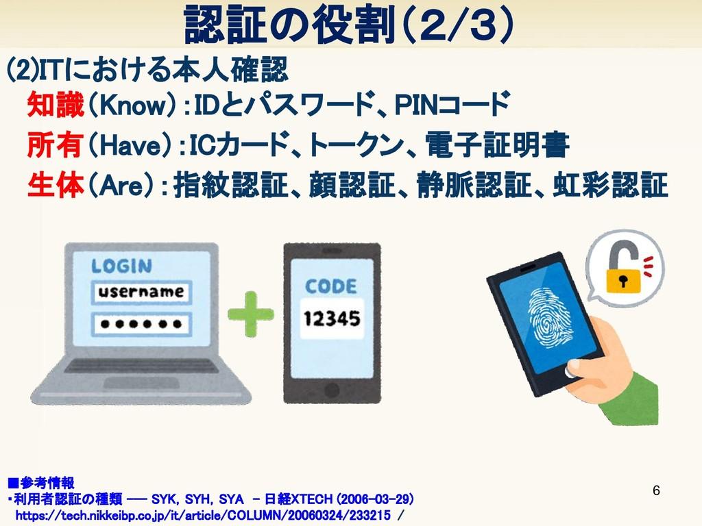 認証の役割(2/3) 6 (2)ITにおける本人確認  知識(Know):IDとパスワード...