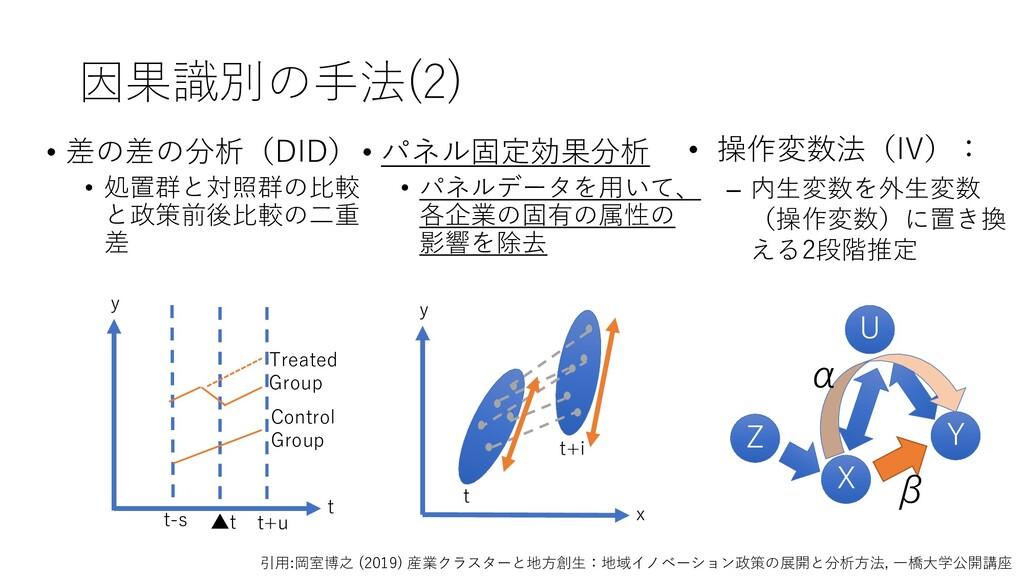 因果識別の手法(2) • 差の差の分析(DID) • 処置群と対照群の比較 と政策前後比較の二...