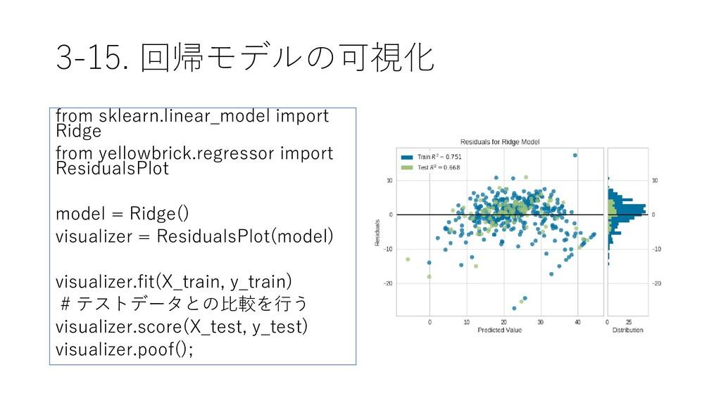 3-15. 回帰モデルの可視化 from sklearn.linear_model impor...