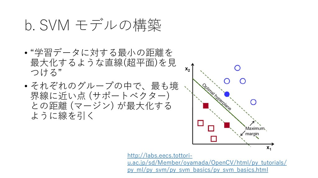 """b. SVM モデルの構築 • """"学習データに対する最小の距離を 最大化するような直線(超平面..."""