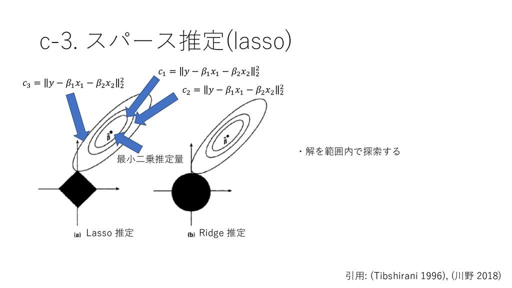 c-3. スパース推定(lasso) Lasso 推定 Ridge 推定 ・解を範囲内で探索す...