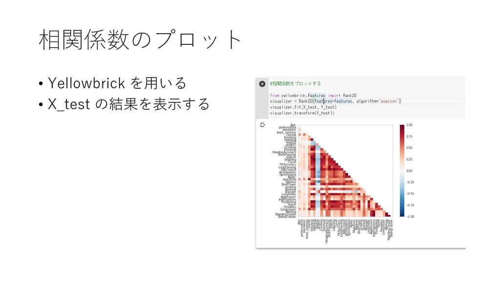 相関係数のプロット • Yellowbrick を用いる • X_test の結果を表示する