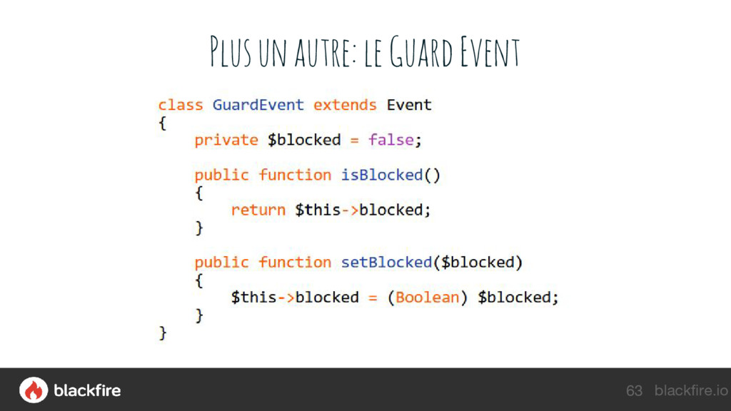 blackfire.io Plus un autre: le Guard Event 63