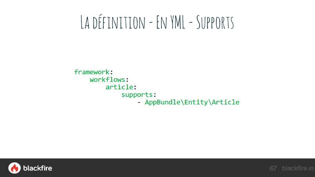 blackfire.io La définition - En YML - Supports ...