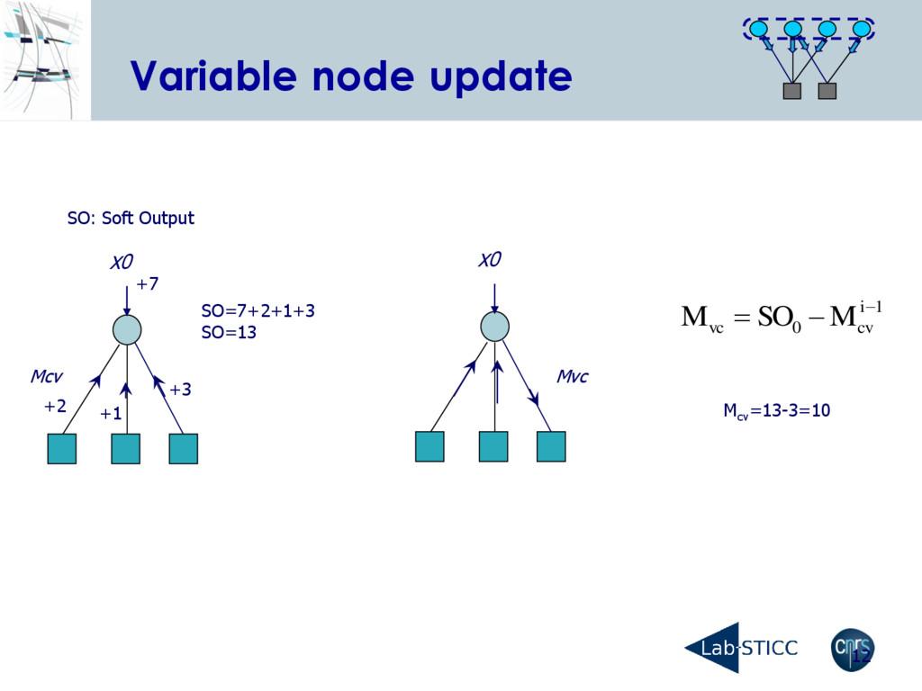 12 Variable node update 1 0    i cv vc M SO ...