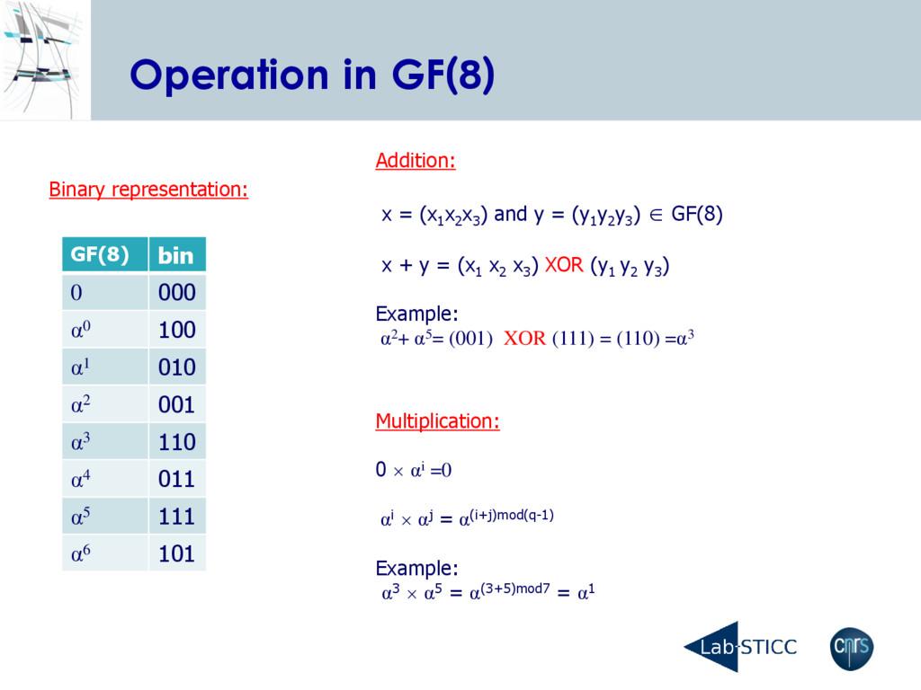 Operation in GF(8) GF(8) bin 0 000 α0 100 α1 01...