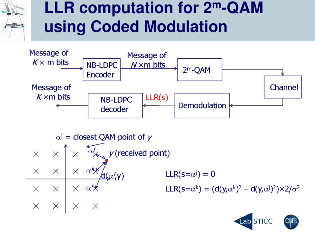 LLR computation for 2m-QAM using Coded Modulati...