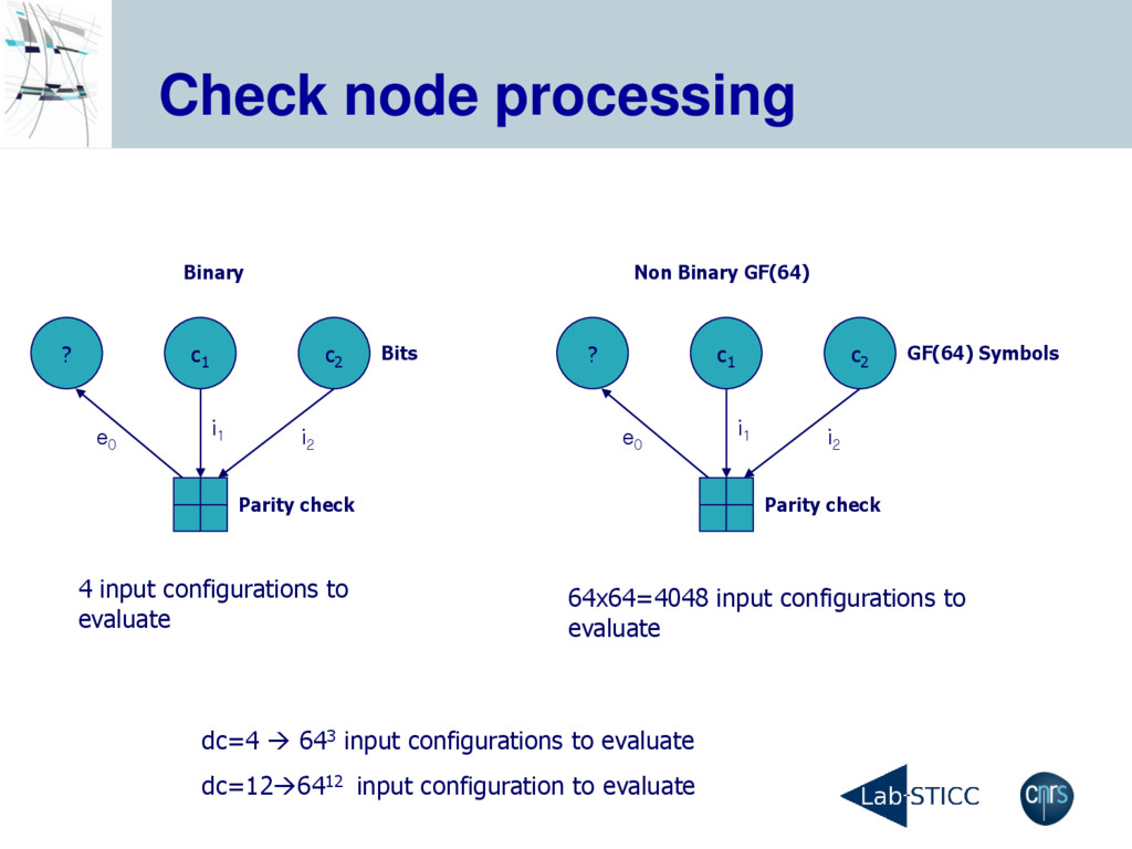 Check node processing GF(64) Symbols Parity che...