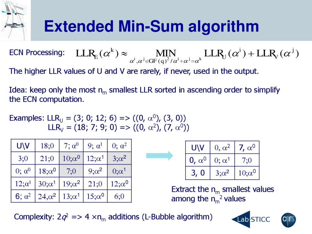 Extended Min-Sum algorithm ECN Processing: The ...